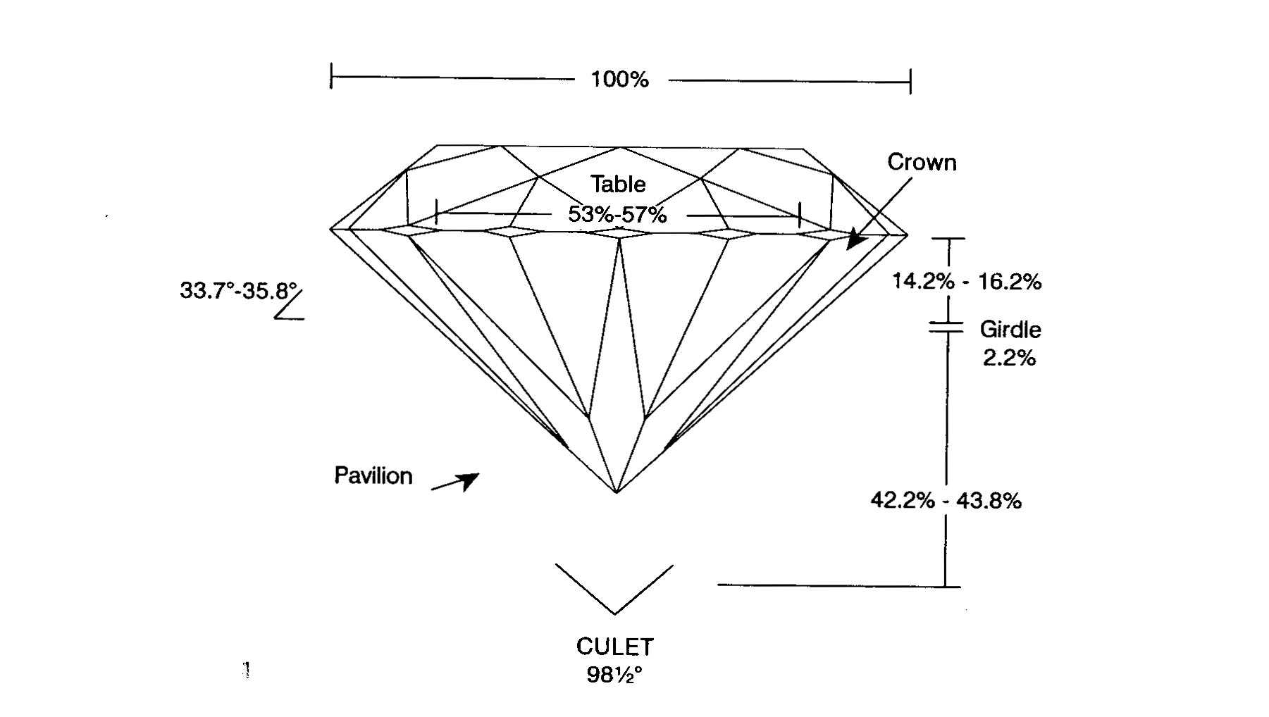 Ideal Diamond Cut Dimensions Ideal Cut Round Diamond